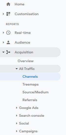 Google Analytics Acquisition menu