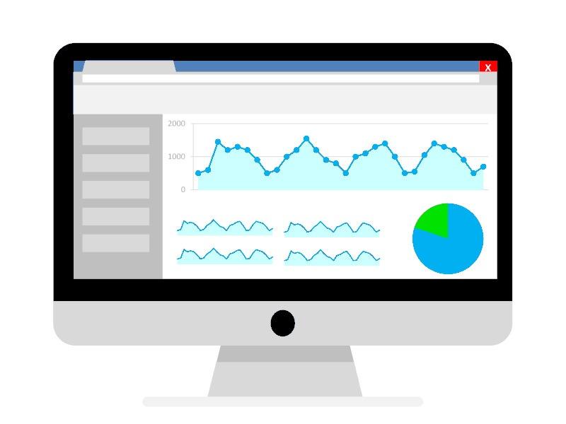 How do people reach my website? Google Analytics